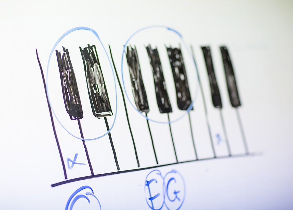 a drawing of piano keys on a white board